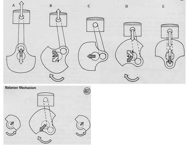 balancer-mechanism